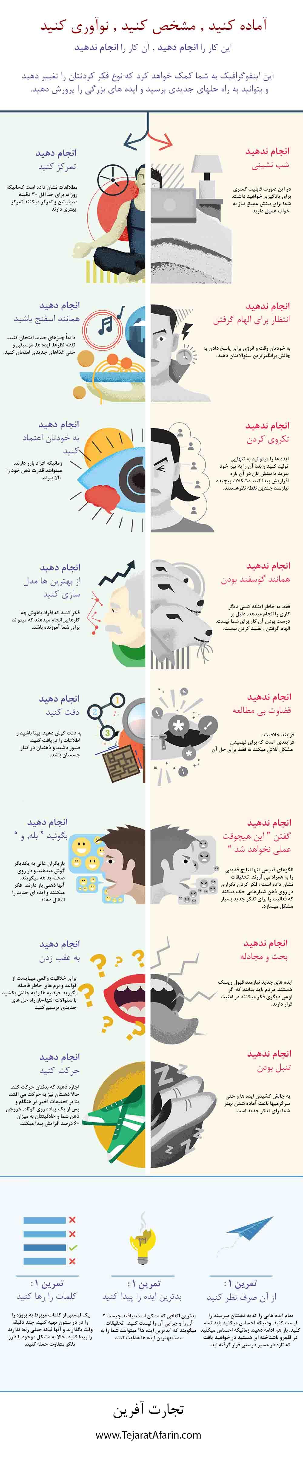 TejaratAfarin Infographic 1.2