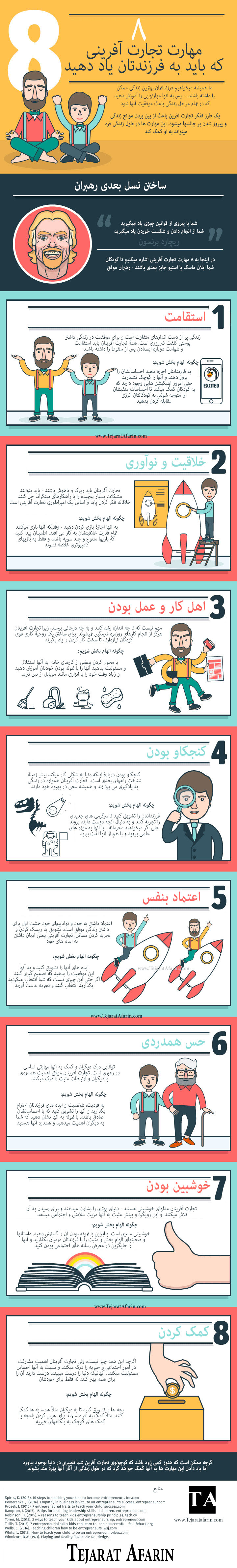 8 مهارت تجارت آفرینی برای یادگیری فرزندانتان