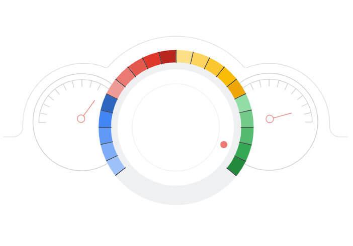 بالا بردن بازدید سایت در گوگل - سرعت سایت