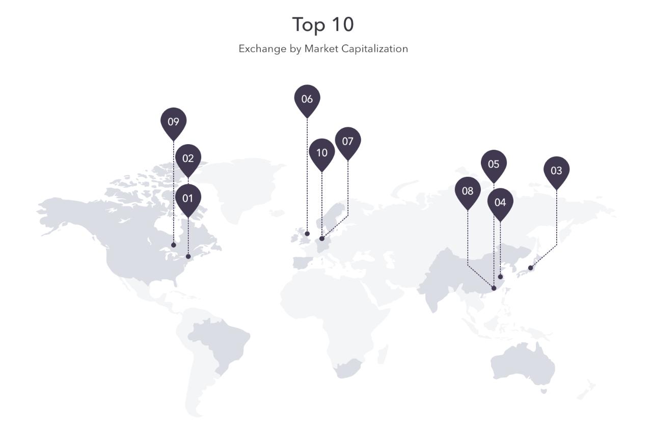 بزرگترین بازارهای بورس دنیا